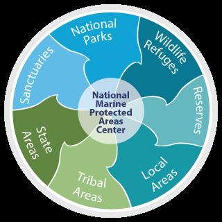 Marine Protected Areas National Marine Sanctuaries
