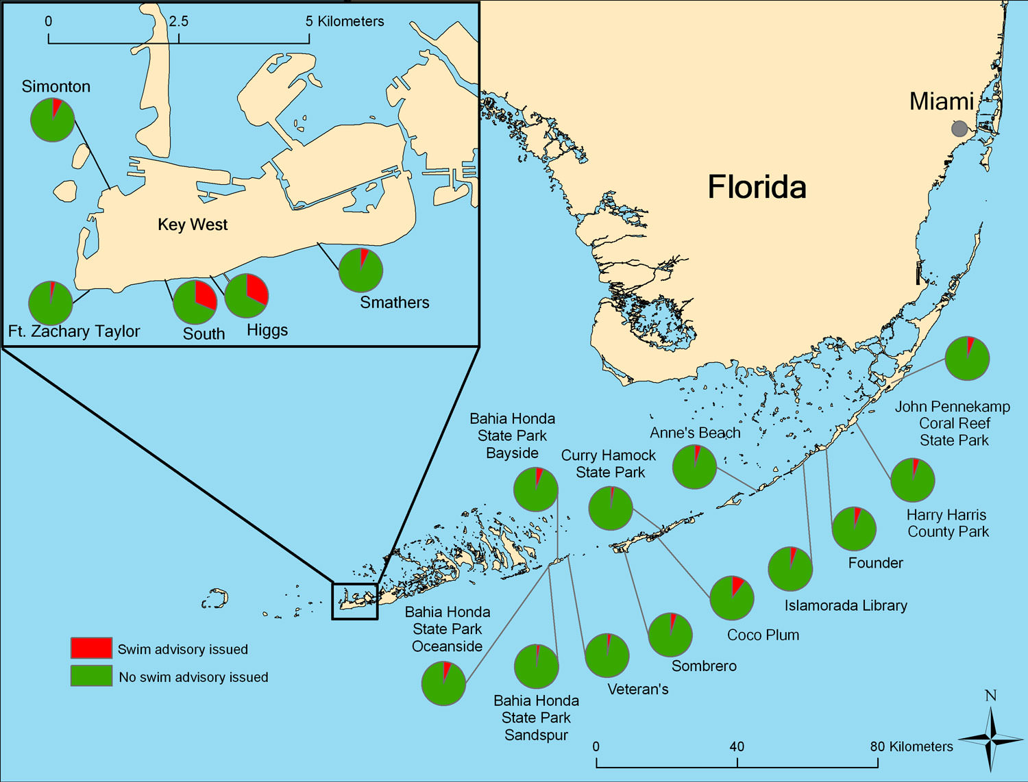 Florida keys 2011 condition report swim advisories issued in southern florida pie charts represent the mean annual proportion of time nvjuhfo Image collections