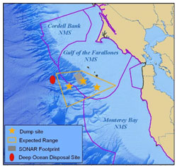 Figure 23. The San Francisco Deep Ocean Disposal Site (red oval) is the deepest ocean dredged material disposal site in the United States. Also depicted in map are the general locations of the radioactive waste dumpsites (orange stars) and a mapped area (10% of known dumpsite) using side-scan sonar in 1990-1994 (grey shading). (Source: Karl 2001; Map: T. Reed, GFNMS)
