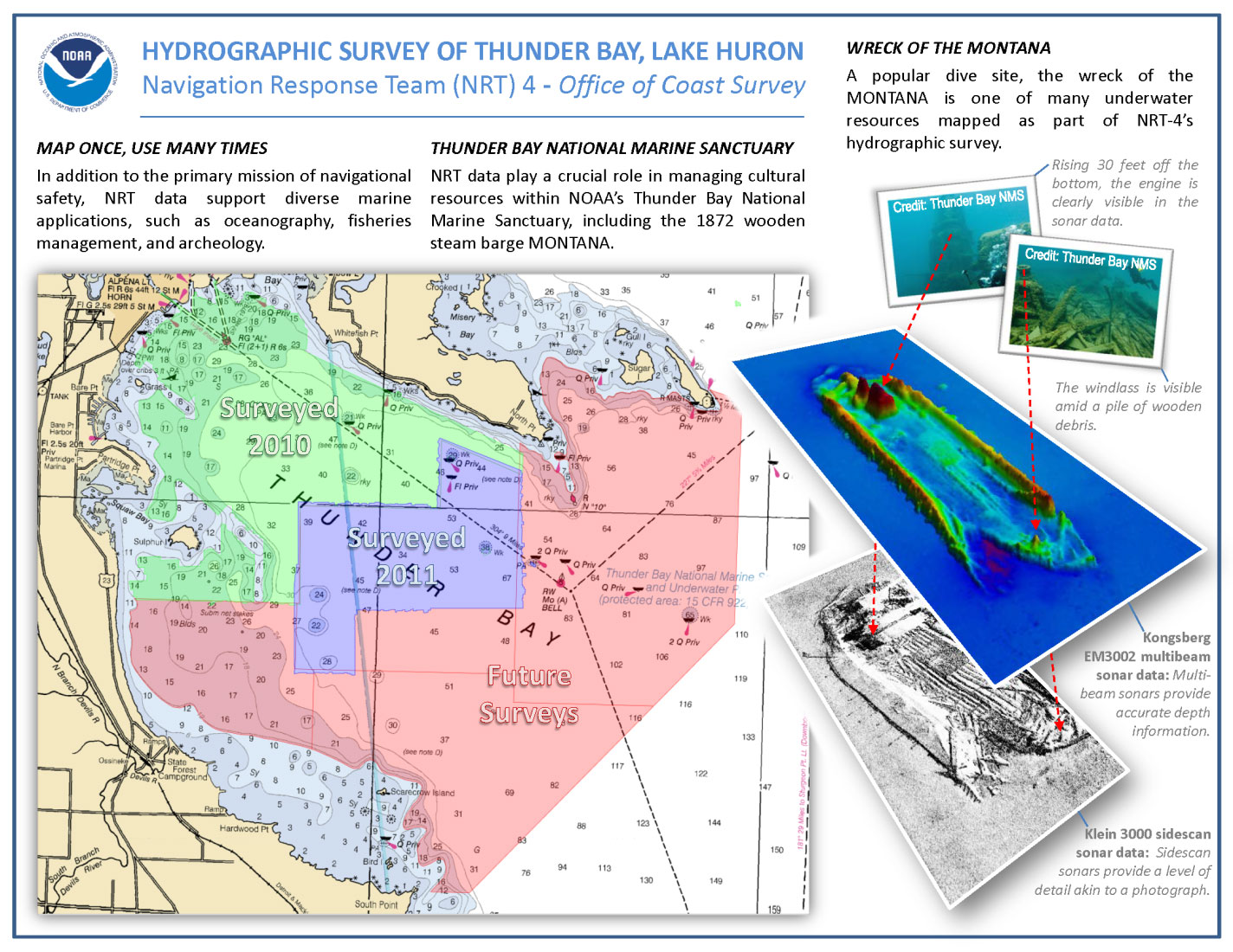 Figure 55. Working with other NOAA offices helps the sanctuary acquire data useful for sanctuary resource management. The data is also shared with a variety of scientists and institutions interested in the natural and ecological aspects of Thunder Bay. (NOAA Office of Coast Survey)